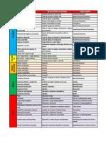 Tabla de peligros y riesgos..pdf