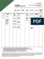 2010 Audi Q5 Fluid Cap Chart_25june10.pdf