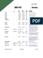 ABREVIATURAS INSTRUMENTOS.pdf