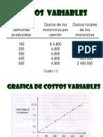 Modelos de Costos