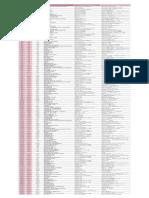 All India BTR2016.pdf
