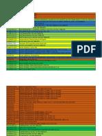 Archivo Conteos Totales Dispositivos-j