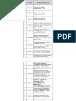 Lista de Trabajos Despues de Sacar de Servicio La Planta 2016 Rev.1
