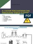 3IK ELECTRICITY.pptx