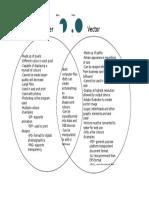 raster vs vector