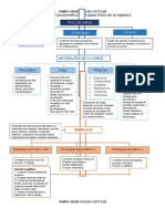 Evidencia 1-Caracteristicas Del Plano Fisico de La Logistica