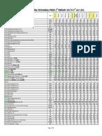 Material Rates 2012