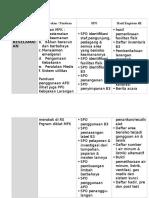 Daftar Dokumen Harus Ada=MFK.doc