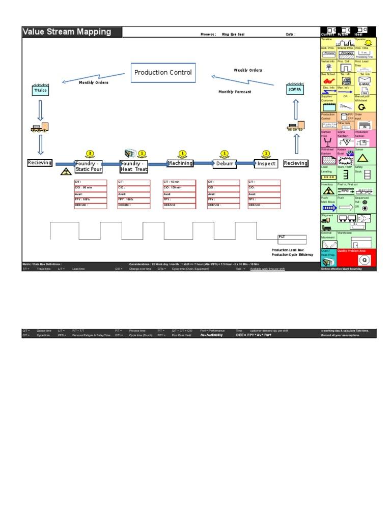 Value Stream Vsm Template Xls Inventory Business Process Management
