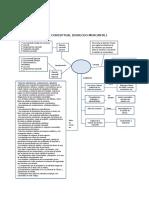 Mapa Conceptual Derecho Mercantil Docx
