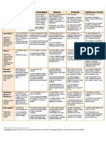 Rubric of Independent Learning Strategies