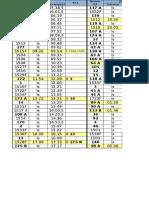 Daftar Waktu KA Mulai 1 April 2015.Xlsx Rev Wasi