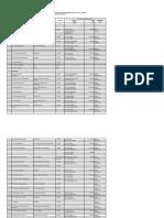 PERIZINAN SAWIT KALBAR.pdf