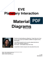 Eve PI Diagrams v1 4