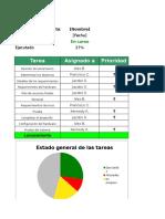 Dashboard Excel Gestión de Proyectos