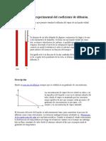 Determinación Experimental Del Coeficiente de Difusión