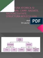 Structura Atomica Si Nucleara, Camp, Radiatii