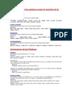 Clasificación de las palabras según la posición de la silaba tónica.docx