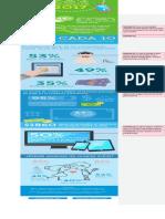 Resumen de EComerce Infografia (1)