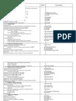 Temas y Tareas de La Química II 2017 (1)