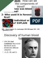 Blood Parts 2015