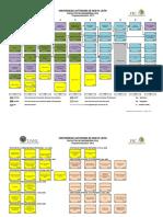 Malla curricular FIC 2013.pdf