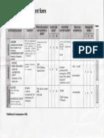 IOSH Risk Assessment Form2