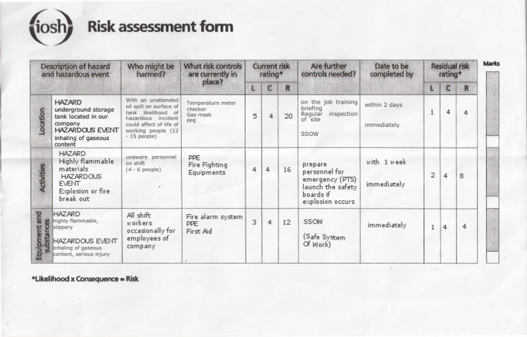 Iosh risk assessment form2 personal protective equipment for Gardening risk assessment