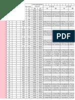 Final Column Effective Length_PRINT