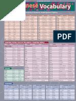 Japanese Vocabulary.pdf