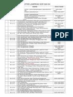 Daftar Lampiran Sop Dan Sk, PUSKESMAS TEUPAH BARAT (REZA)