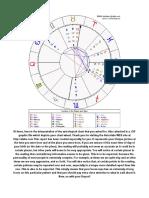 shannon chart.pdf