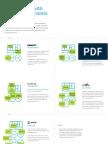 Spark Ideas With Design Constraints