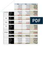 Cement Dispatched 2016 Summary
