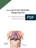 Alteraciones Aparato Respiratorio 1° clase