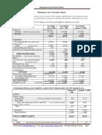 03 Case Study Munsingwear Analysis Q Amp A