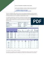 Interpretación de Los Resultados de Análisis de Aceite Usado