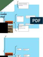 Mapa de Tipos de Software