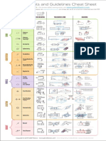 151018_GD_T_Basics_Wall_Chart.pdf