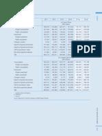 GDP Expenditure Method