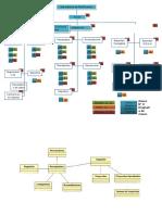 Diagrama Ipo