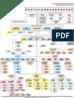 Organograma Da CLDF - Atualizado Em Janeiro de 2017