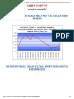 Sube Fuerte El Dólar Afuera, Incluso en Brasil y Chile, Pero Sigue Bajando en La Argentina. Para Frenar La Baja El Bcra Baja Encajes y Le Compra Dólares Al Tesoro