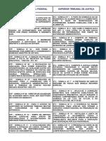 Súmulas STF e STJ.pdf