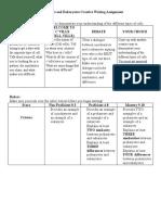 standard 2 5 prok v  euk writing assignment