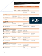 Empower_Starter_SB_Contents_page1.pdf