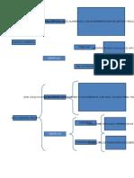 Cuadros Psinopticos Del Software Online