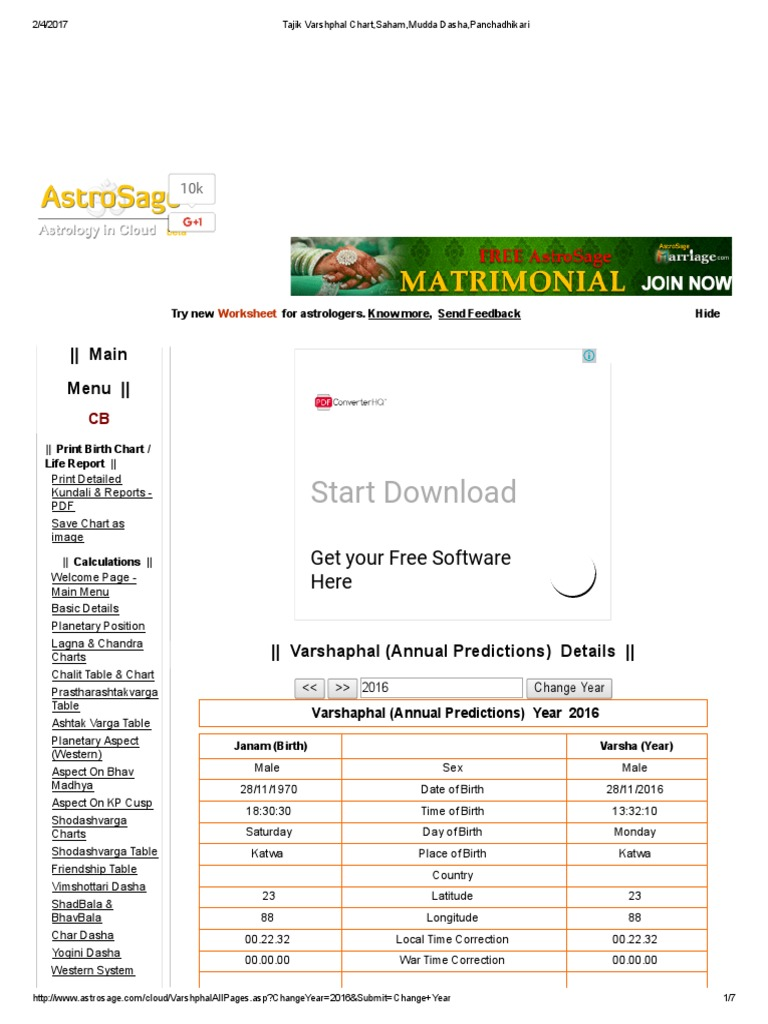 2017 planets in astrology hindu astrology nvjuhfo Gallery