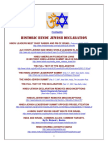 Hindu Jewish Summit Information