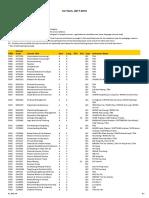 201709 Course List